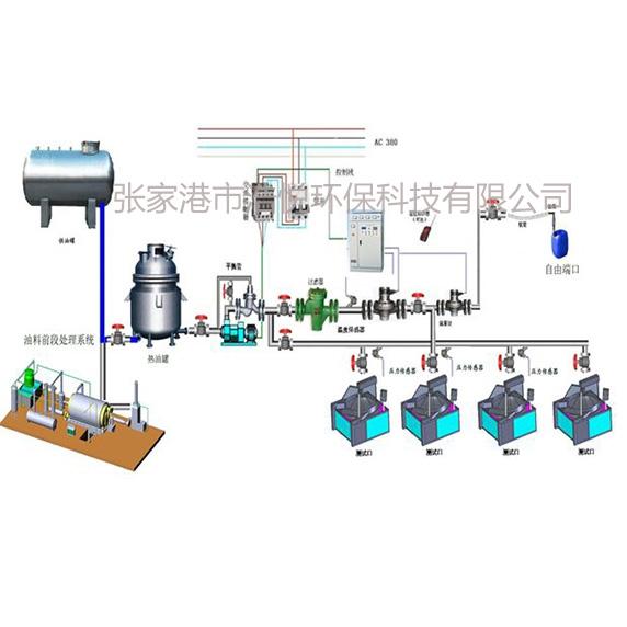 液体输送系统结构图